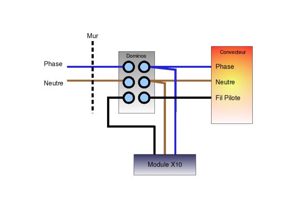 Cablage du convecteur avec le module X10 AM12W